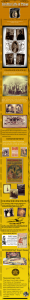 Houdini Life and Times - Infographic - artographico - THUMBNAIL 100x