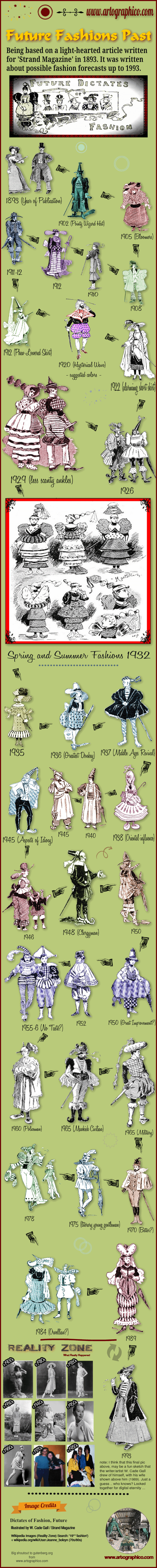 100 Years - Fashion Fiction vs Fact - artographico PNG